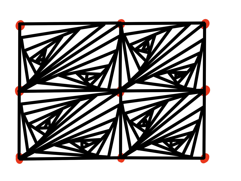 Visualising interaction patterns